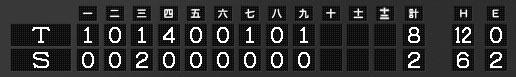 s-score.jpg